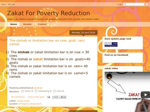 zakat for poverty reduction from society