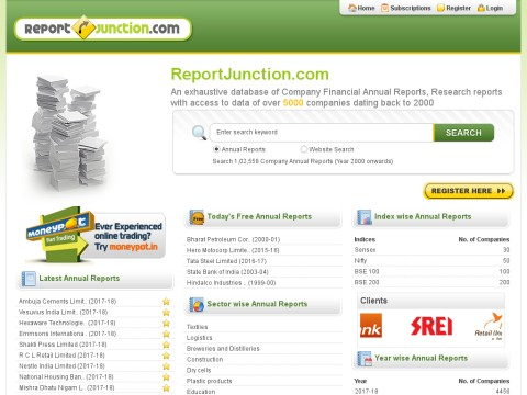 Indian Stock Market report, Annual Report of Company, Online