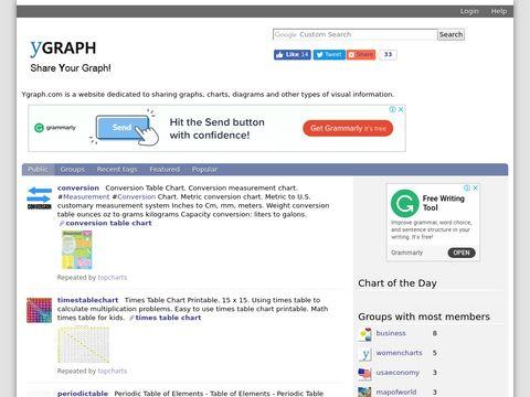 Ygraph Charts, Graphs and Diagrams