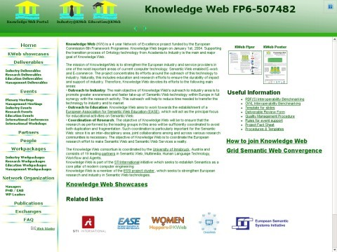 Knowledge Web FP6-507482