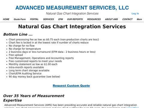 Advanced Measurement Services, LLC