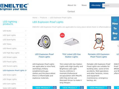 LED Explosion Proof Lights|Eneltec Group