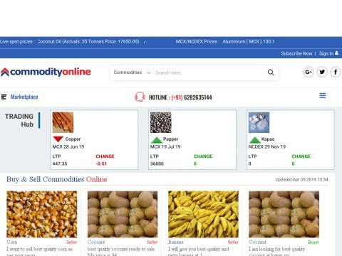 Commodity News, Commodities Trading, Futures Rate